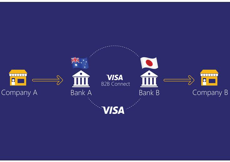 К плюсам технологии цепочек блоков транзакций аналитики относят прозрачность и высокую скорость платежей