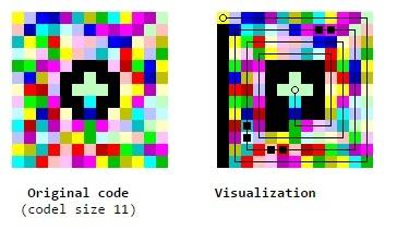 Примеры кода на 39 эзотерических языках программирования - 8