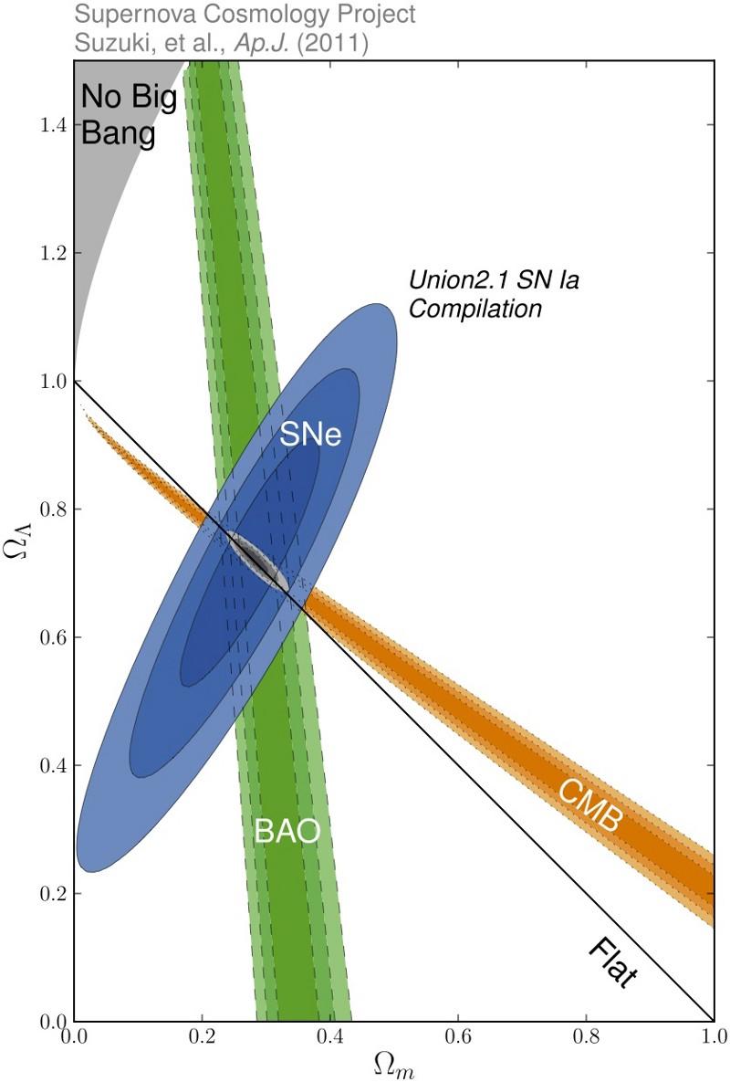 Спросите Итана №99: откуда нам известен возраст Вселенной? - 10