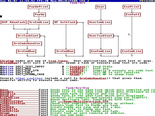 TempleOS: библейская операционная система, которую пишет шизофреник - 7