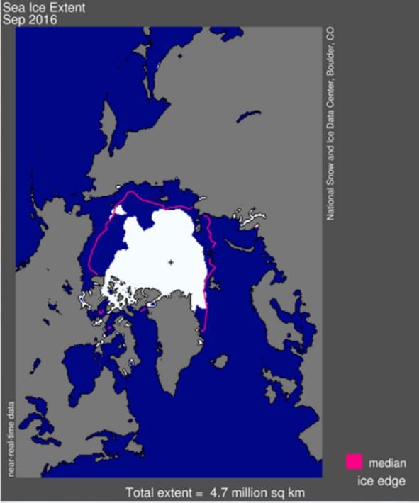 Эксперты предсказывали исчезновение арктического льда к сентябрю 2016 — и ошиблись - 5