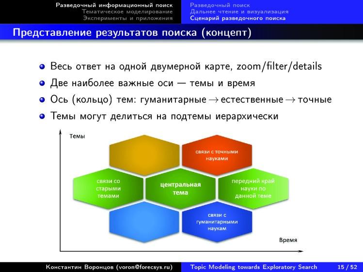 Тематическое моделирование на пути к разведочному информационному поиску. Лекция в Яндексе - 11