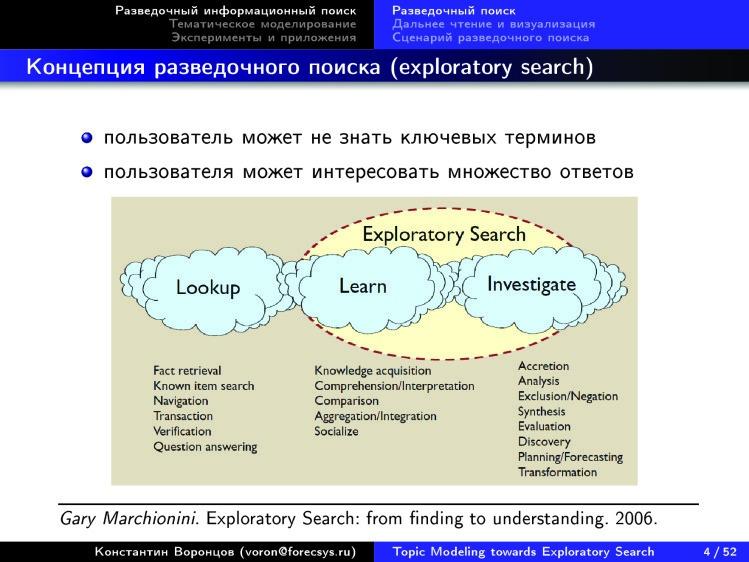 Тематическое моделирование на пути к разведочному информационному поиску. Лекция в Яндексе - 2