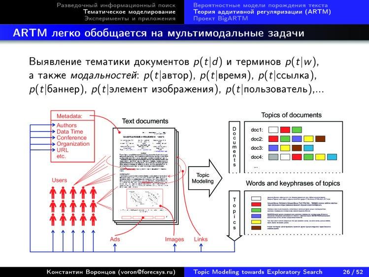 Тематическое моделирование на пути к разведочному информационному поиску. Лекция в Яндексе - 21
