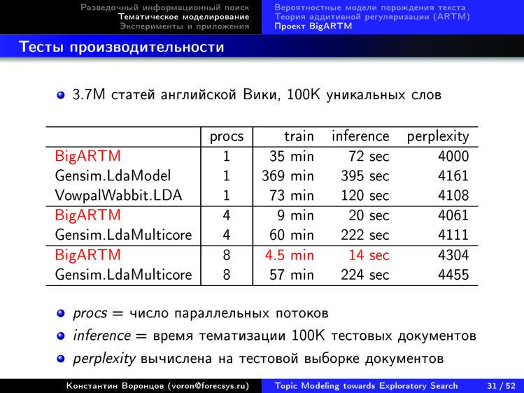 Тематическое моделирование на пути к разведочному информационному поиску. Лекция в Яндексе - 26
