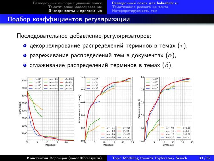 Тематическое моделирование на пути к разведочному информационному поиску. Лекция в Яндексе - 28