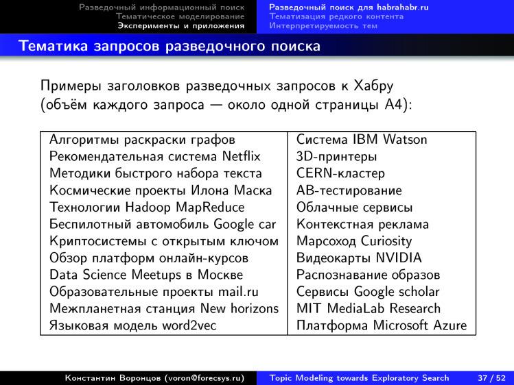 Тематическое моделирование на пути к разведочному информационному поиску. Лекция в Яндексе - 32