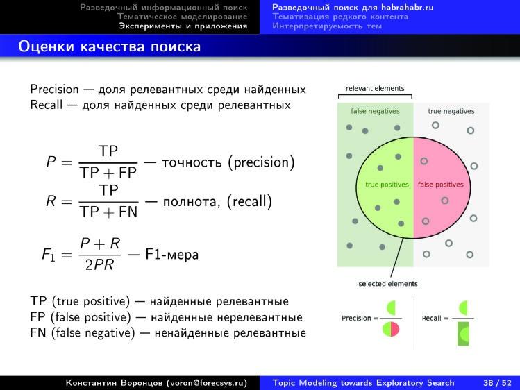 Тематическое моделирование на пути к разведочному информационному поиску. Лекция в Яндексе - 33