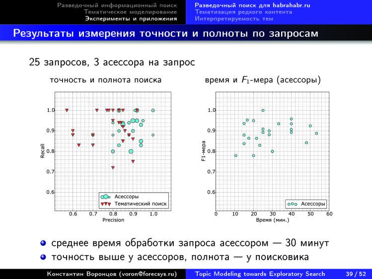 Тематическое моделирование на пути к разведочному информационному поиску. Лекция в Яндексе - 34