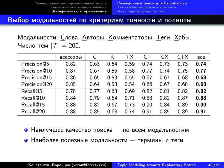 Тематическое моделирование на пути к разведочному информационному поиску. Лекция в Яндексе - 35
