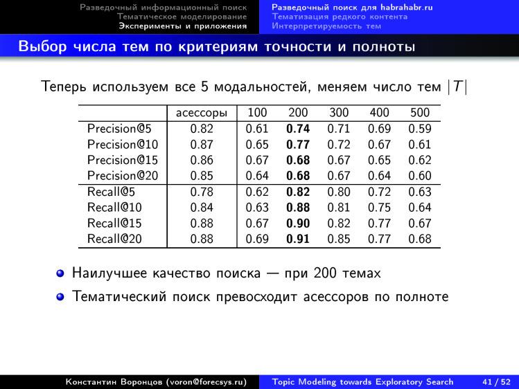 Тематическое моделирование на пути к разведочному информационному поиску. Лекция в Яндексе - 36