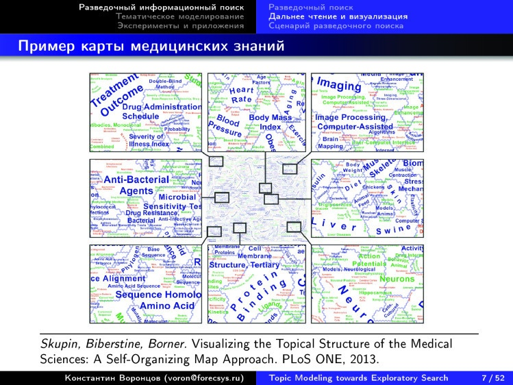 Тематическое моделирование на пути к разведочному информационному поиску. Лекция в Яндексе - 4