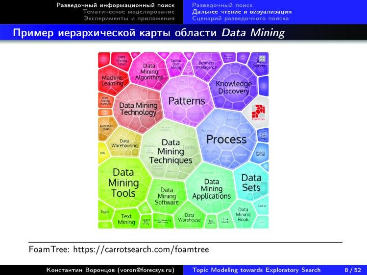 Тематическое моделирование на пути к разведочному информационному поиску. Лекция в Яндексе - 5
