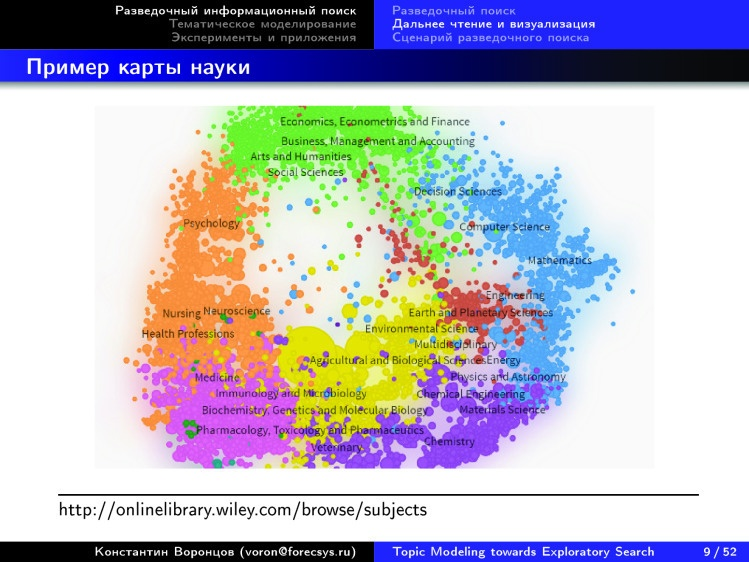 Тематическое моделирование на пути к разведочному информационному поиску. Лекция в Яндексе - 6