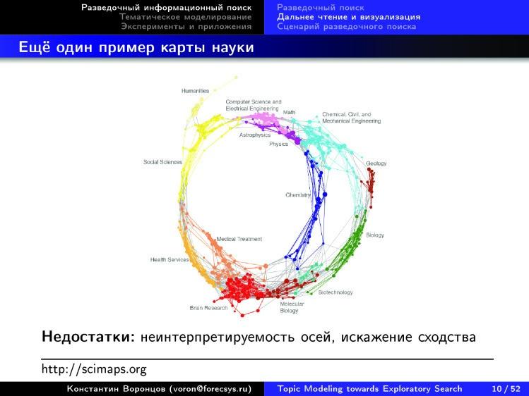 Тематическое моделирование на пути к разведочному информационному поиску. Лекция в Яндексе - 7