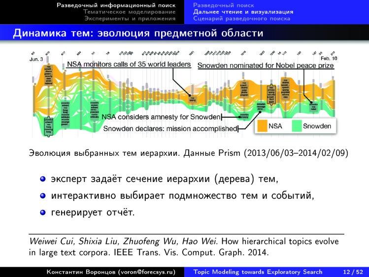 Тематическое моделирование на пути к разведочному информационному поиску. Лекция в Яндексе - 9