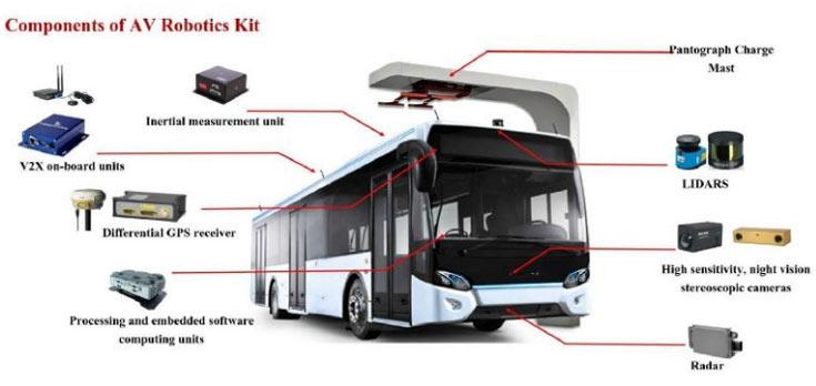 Вместимость электробуса — 80 человек