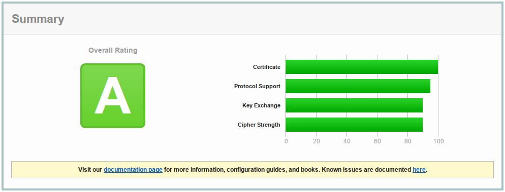 Поднимаем Owncloud с нуля с динамическим IP и Let's Encrypt. Тысяча слонов!* - 8