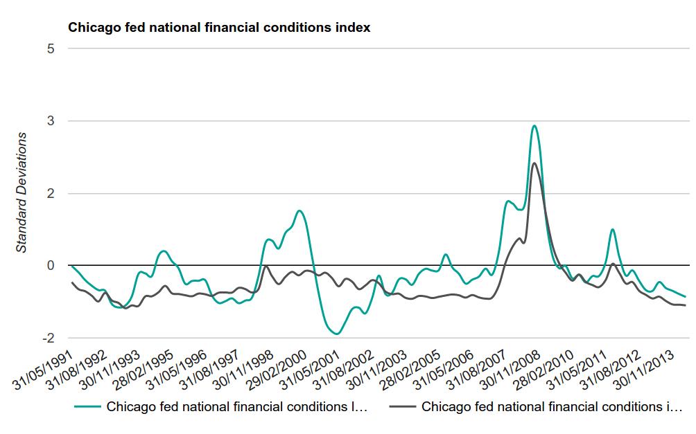 Финансовый кризис 2008 года: причины и следствия - 10