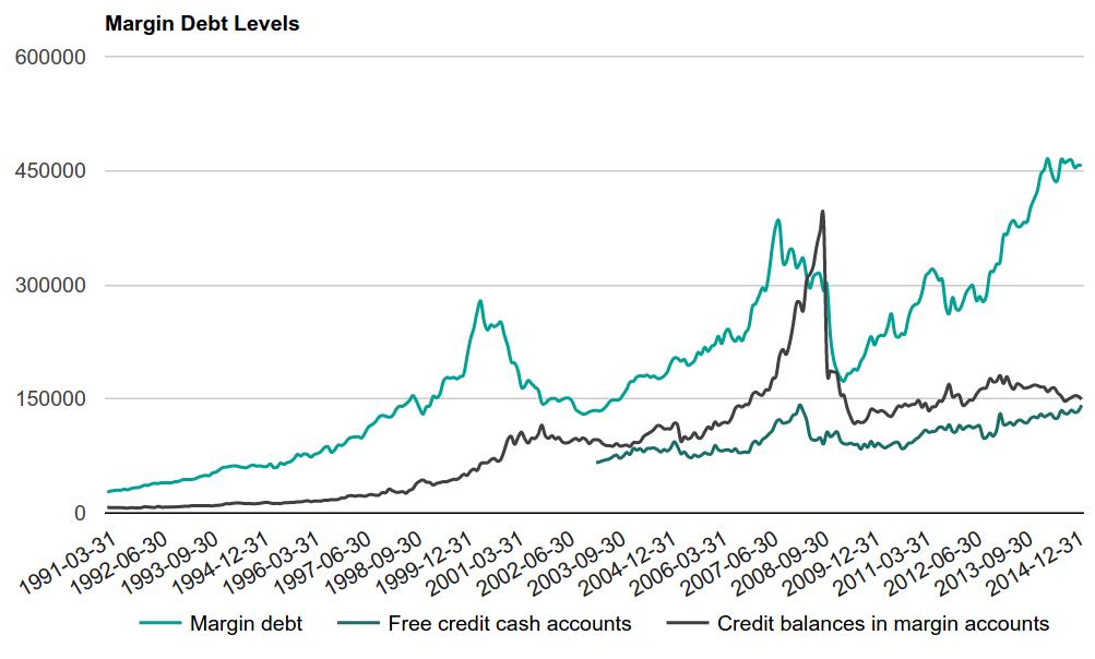 Финансовый кризис 2008 года: причины и следствия - 11