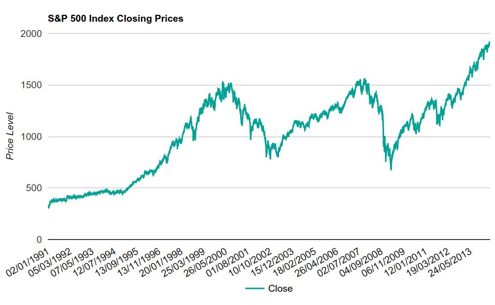 Финансовый кризис 2008 года: причины и следствия - 12