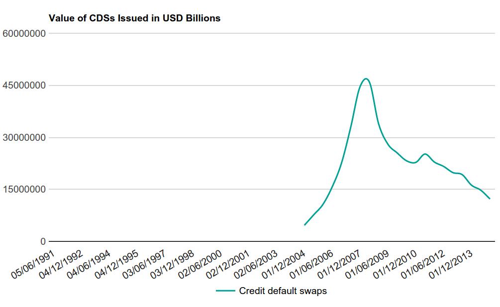 Финансовый кризис 2008 года: причины и следствия - 9