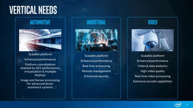 Новые процессоры Intel Atom E3900 основаны на архитектуре Goldmont