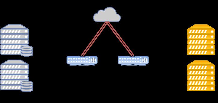 Обзор вариантов реализации отказоустойчивых кластеров. Высокая и непрерывная доступность - 2