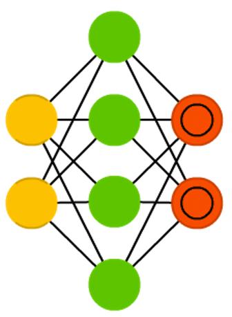 [ В закладки ] Зоопарк архитектур нейронных сетей. Часть 1 - 10
