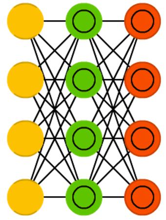 [ В закладки ] Зоопарк архитектур нейронных сетей. Часть 1 - 11