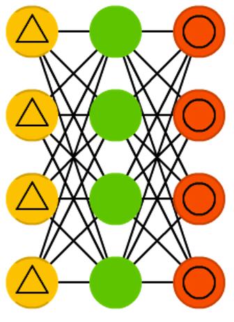 [ В закладки ] Зоопарк архитектур нейронных сетей. Часть 1 - 12