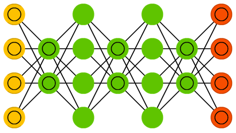 [ В закладки ] Зоопарк архитектур нейронных сетей. Часть 1 - 13