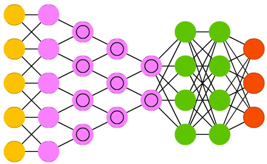 [ В закладки ] Зоопарк архитектур нейронных сетей. Часть 1 - 14
