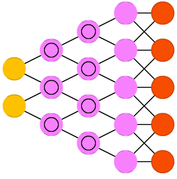 [ В закладки ] Зоопарк архитектур нейронных сетей. Часть 1 - 15