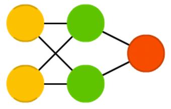 [ В закладки ] Зоопарк архитектур нейронных сетей. Часть 1 - 4