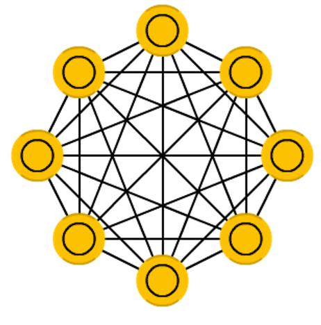[ В закладки ] Зоопарк архитектур нейронных сетей. Часть 1 - 5
