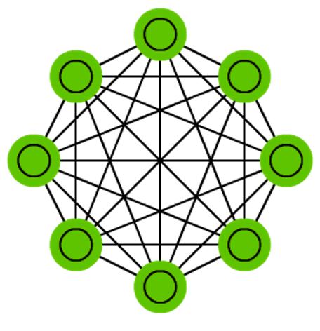 [ В закладки ] Зоопарк архитектур нейронных сетей. Часть 1 - 6