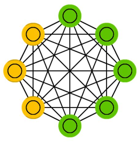 [ В закладки ] Зоопарк архитектур нейронных сетей. Часть 1 - 7