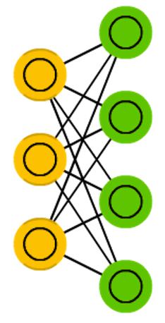 [ В закладки ] Зоопарк архитектур нейронных сетей. Часть 1 - 8
