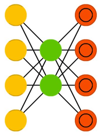 [ В закладки ] Зоопарк архитектур нейронных сетей. Часть 1 - 9