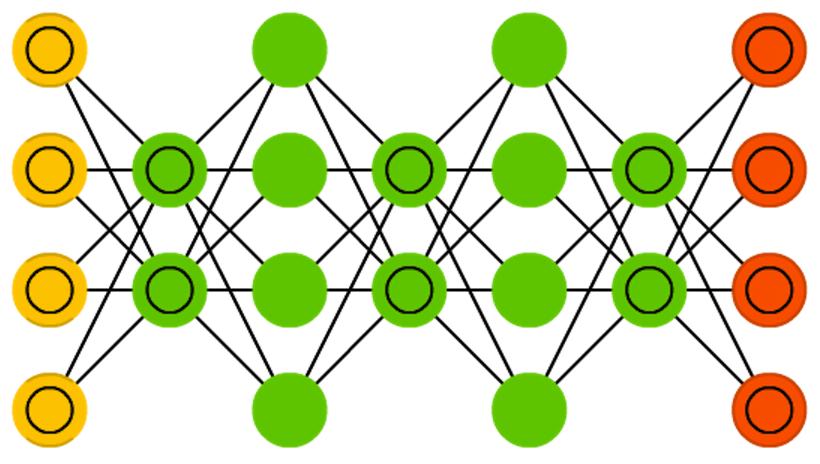 [ В закладки ] Зоопарк архитектур нейронных сетей. Часть 1 - 1