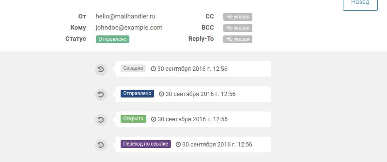 Что нам стоит сервис email-маркетинга построить? Взгляд изнутри, часть первая - 3