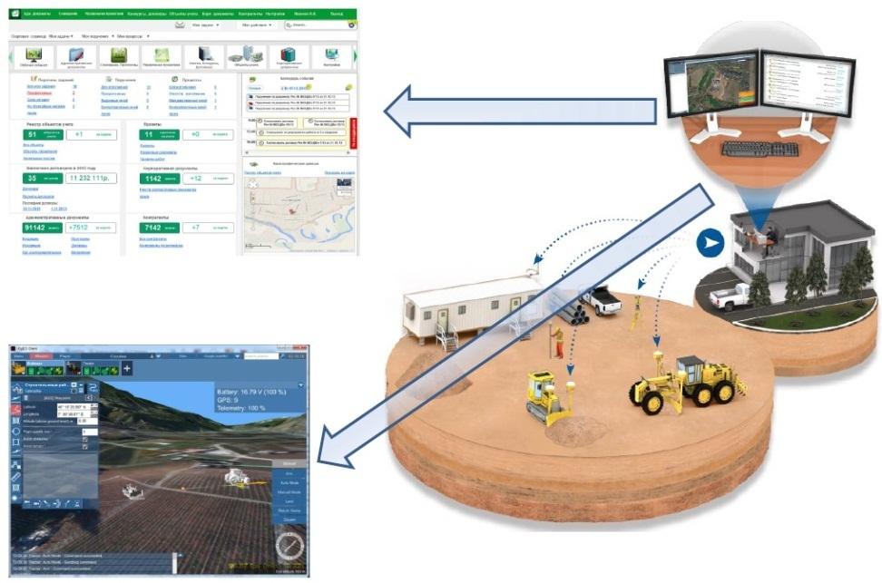 Информационное моделирование зданий (BIM): как построить стадион (или другое здание) с первого раза и под контролем - 5