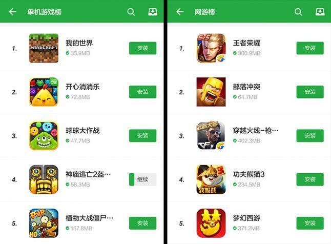 Какими приложениями, играми и интернет-магазинами пользуются китайцы - 14