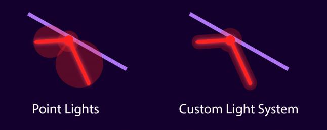 Высокопроизводительная система освещения для 2D-игр - 4