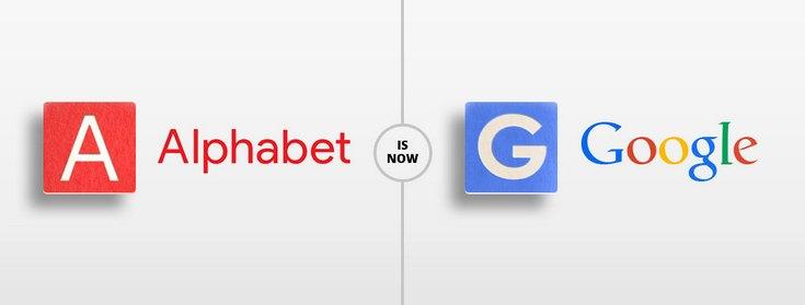 Alphabet отчитался за третий квартал 2016 года