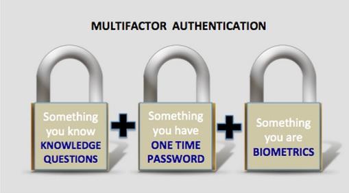 Многофакторная аутентификация в дата-центре — какой она должна быть? - 2