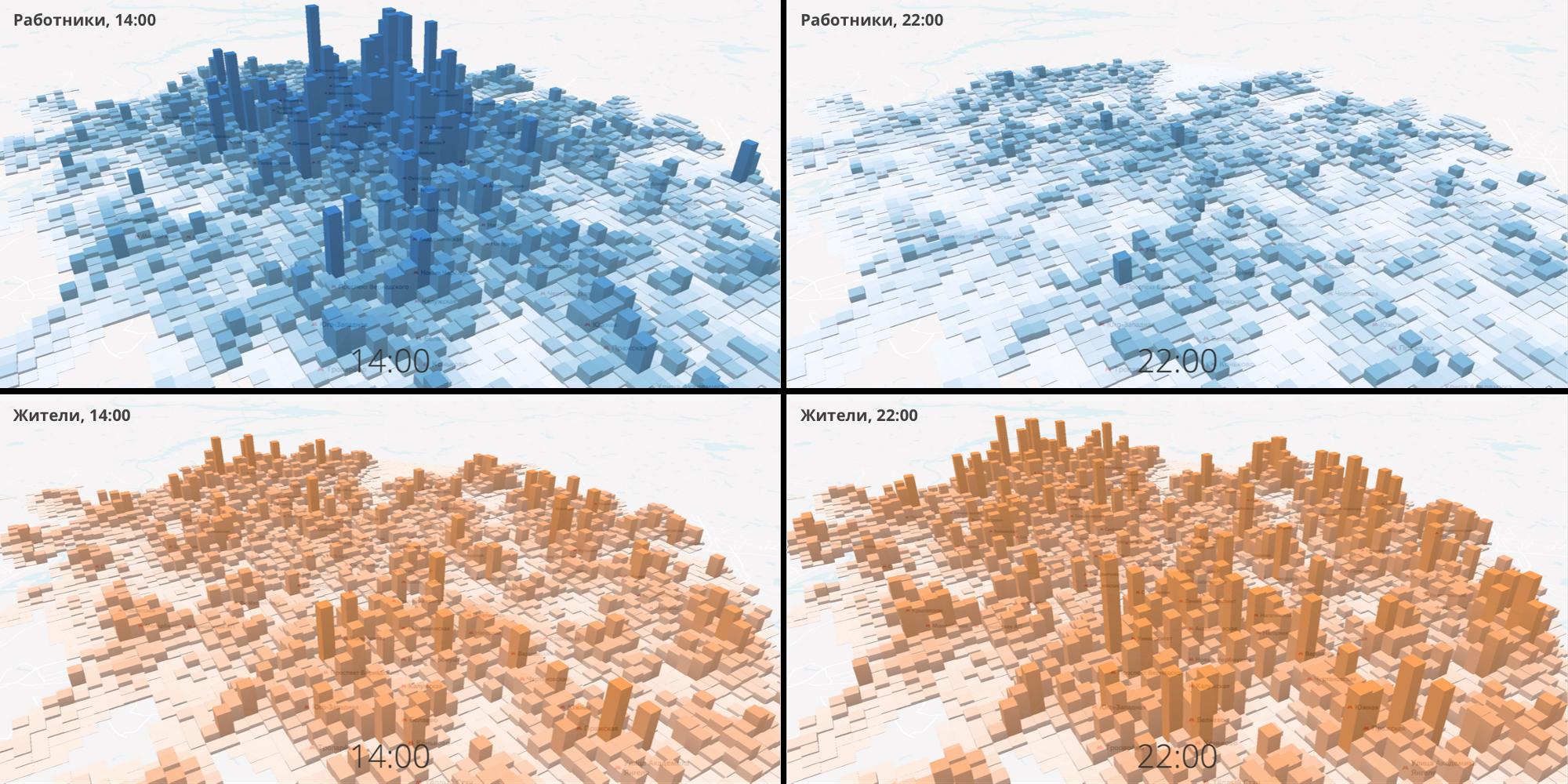 Дизайн города, основанный на данных - 6