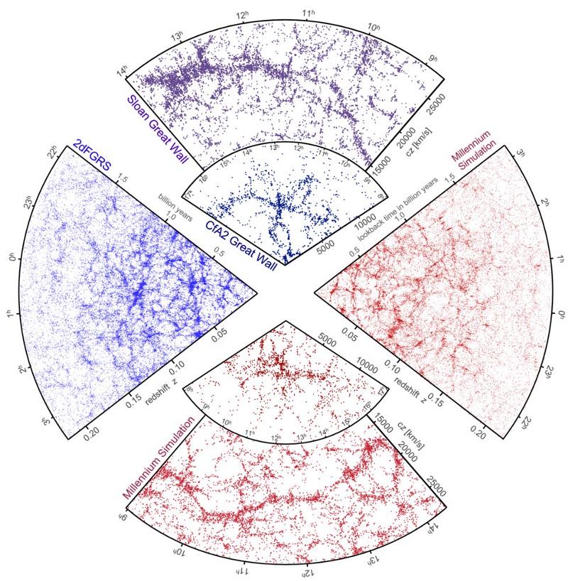 Спросите Итана 101: почему Вселенная оказалась неравномерной? - 2