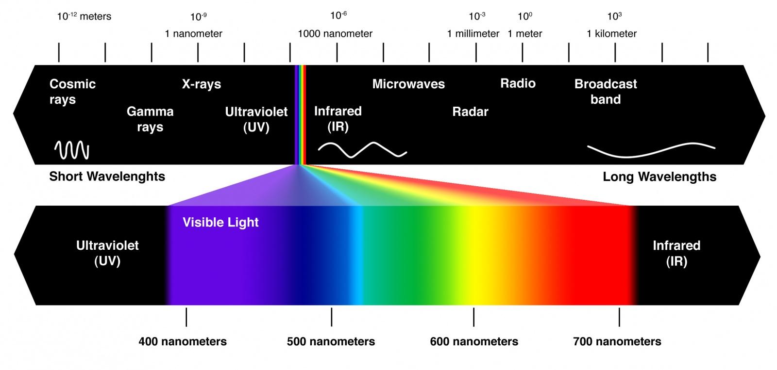 Цвет космоса - 2